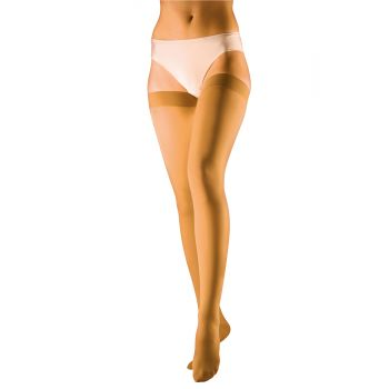 Essential Comfortable Class 1 Thigh with Knobbed Grip Top